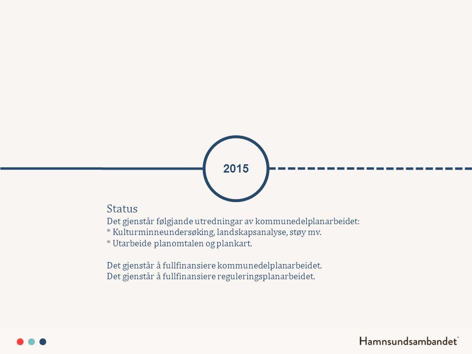 2015 Status Det gjenstår følgjande utredningar av kommunedelplanarbeidet: * Kulturminneundersøking, landskapsanalyse, støy mv. * Utarbeide planomtalen