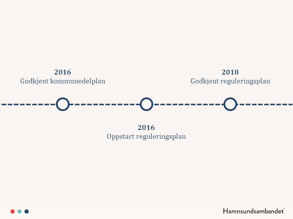 2016 Godkjent kommunedelplan 2016 Oppstart reguleringsplan 2018 Godkjent reguleringsplan