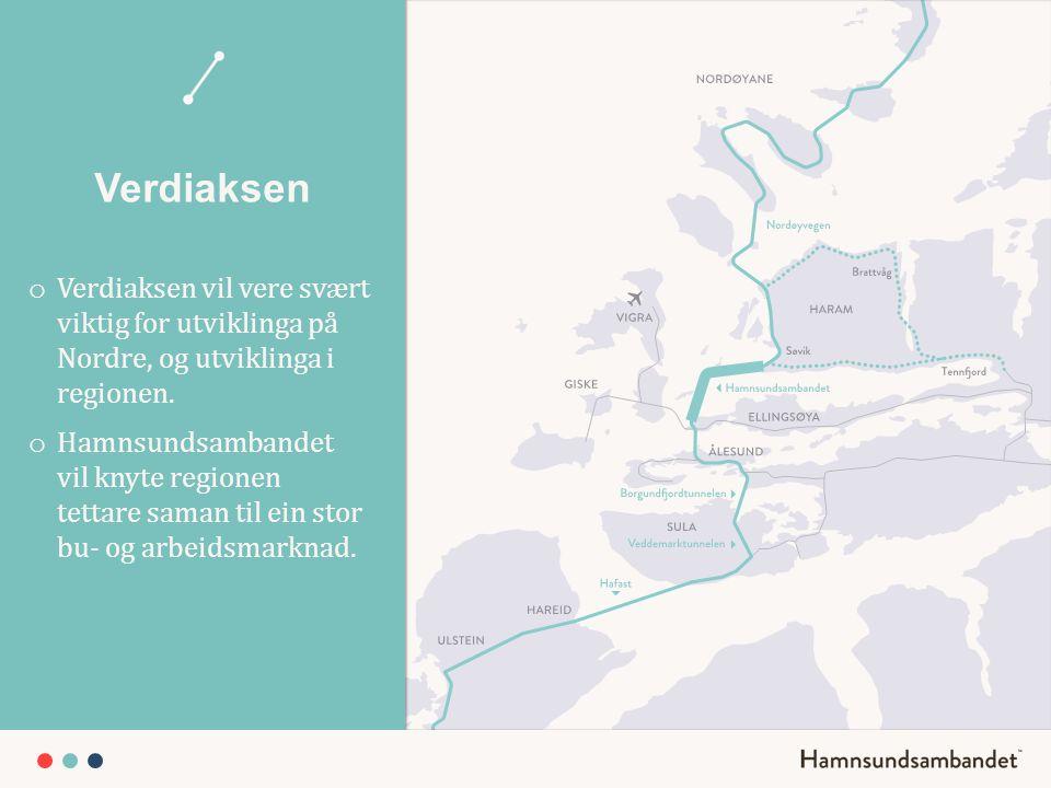 Verdiaksen o Verdiaksen vil vere svært viktig for utviklinga på Nordre, og utviklinga i regionen. o Hamnsundsambandet vil knyte regionen tettare saman