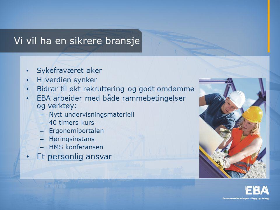 Vi vil ha en sikrere bransje Sykefraværet øker H-verdien synker Bidrar til økt rekruttering og godt omdømme EBA arbeider med både rammebetingelser og