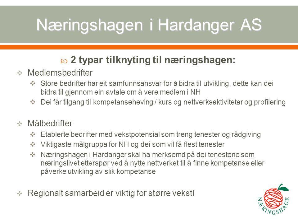 Næringshagen i Hardanger AS  2 typar tilknyting til næringshagen:  Medlemsbedrifter  Store bedrifter har eit samfunnsansvar for å bidra til utvikli