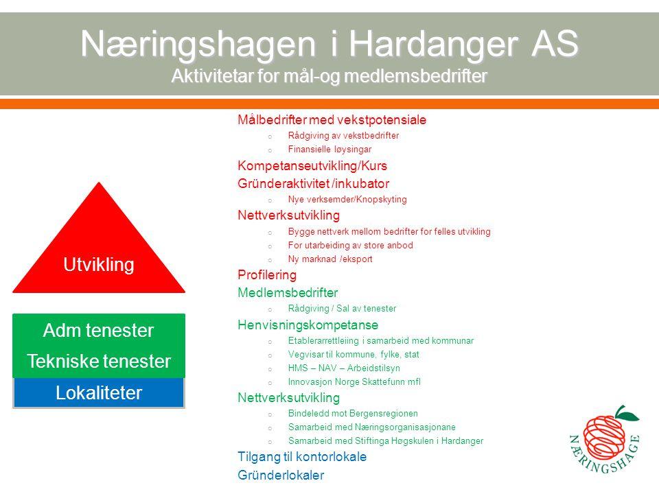 Næringshagen i Hardanger AS Aktivitetar for mål-og medlemsbedrifter Målbedrifter med vekstpotensiale o Rådgiving av vekstbedrifter o Finansielle løysi