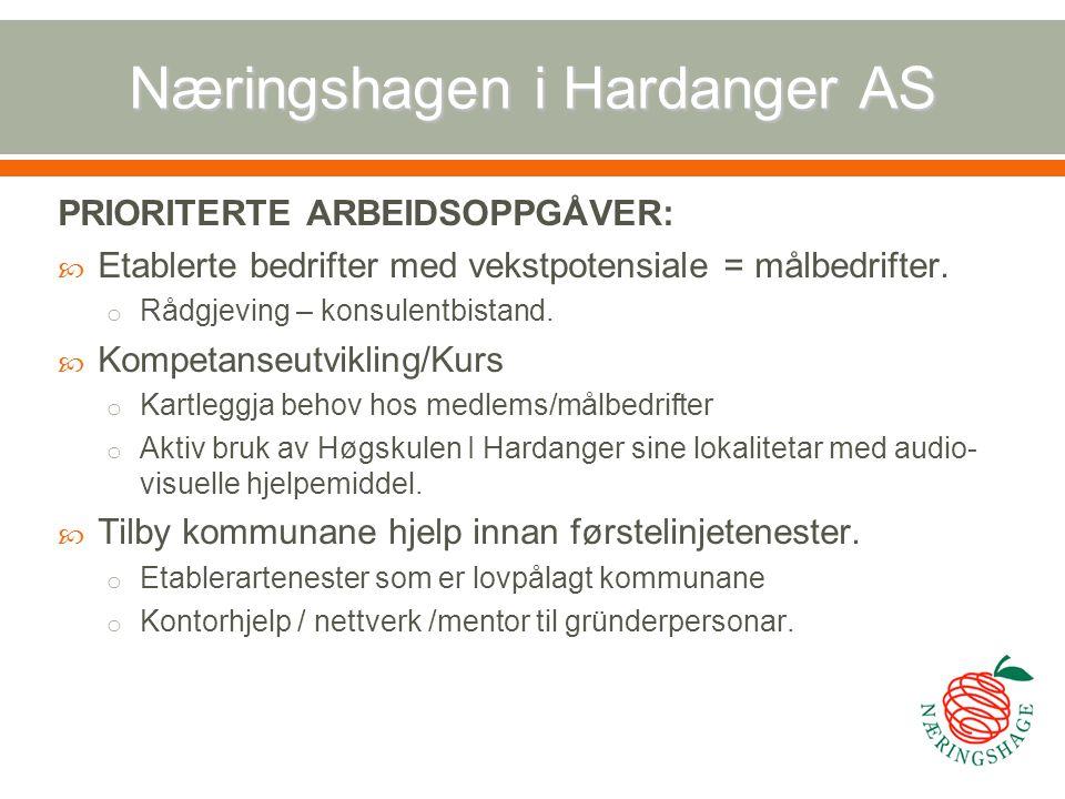 Næringshagen i Hardanger AS PRIORITERTE ARBEIDSOPPGÅVER:  Etablerte bedrifter med vekstpotensiale = målbedrifter. o Rådgjeving – konsulentbistand. 