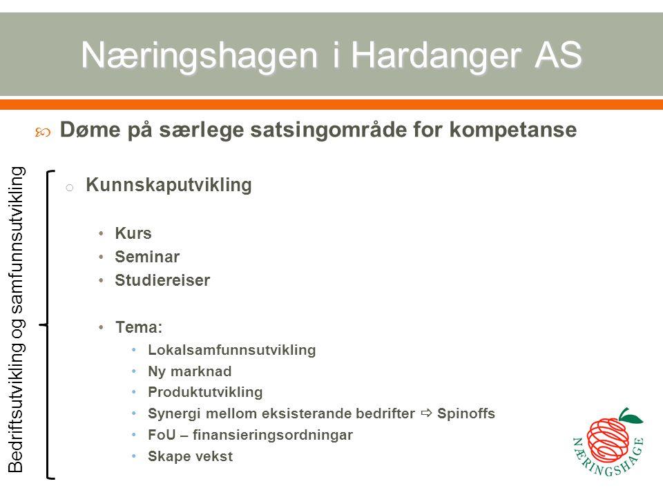 Næringshagen i Hardanger AS  Døme på særlege satsingområde for kompetanse o Kunnskaputvikling Kurs Seminar Studiereiser Tema: Lokalsamfunnsutvikling