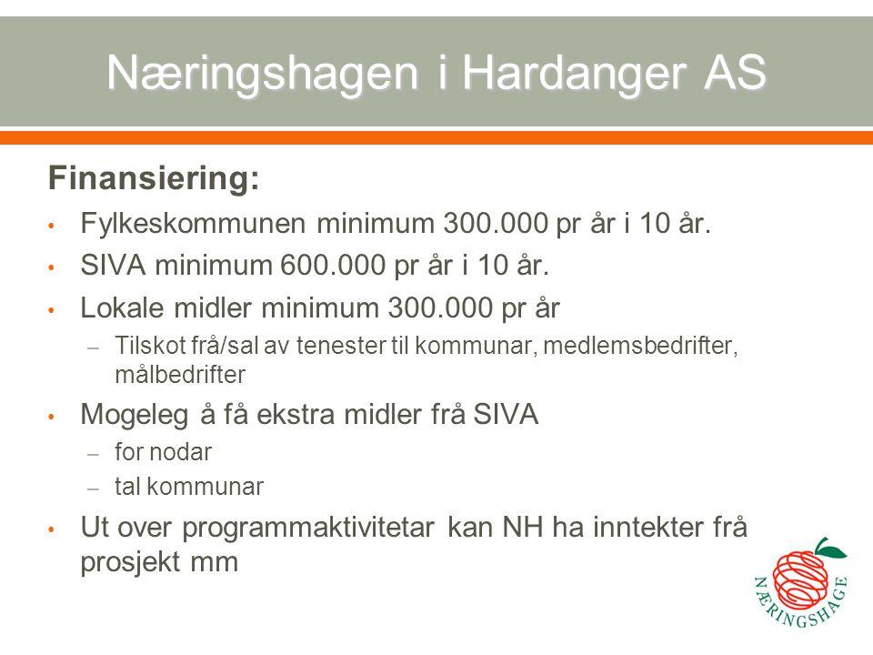 Næringshagen i Hardanger AS Finansiering: Fylkeskommunen minimum 300.000 pr år i 10 år. SIVA minimum 600.000 pr år i 10 år. Lokale midler minimum 300.