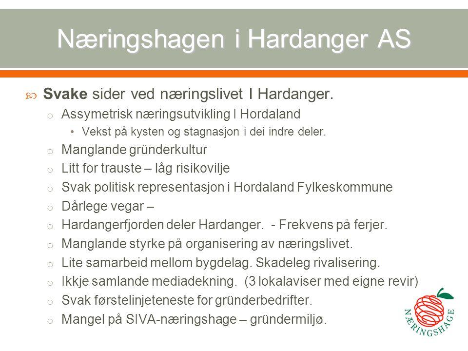 Næringshagen i Hardanger AS  Svake sider ved næringslivet I Hardanger. o Assymetrisk næringsutvikling I Hordaland Vekst på kysten og stagnasjon i dei