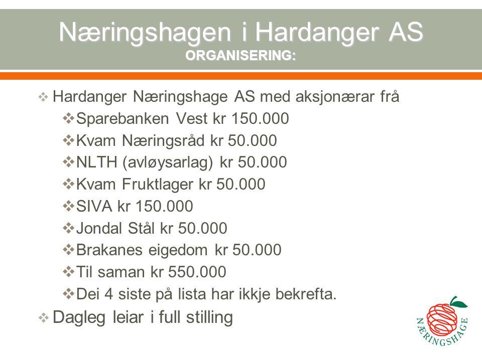 Næringshagen i Hardanger AS ORGANISERING:  Hardanger Næringshage AS med aksjonærar frå  Sparebanken Vest kr 150.000  Kvam Næringsråd kr 50.000  NL