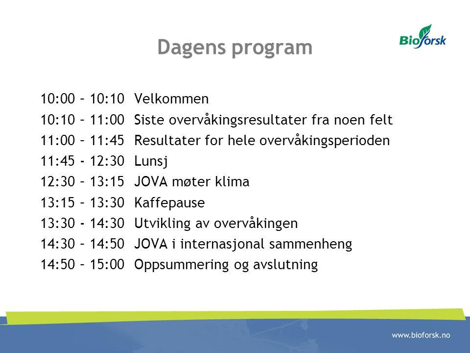 Dagens program 10:00 – 10:10Velkommen 10:10 – 11:00Siste overvåkingsresultater fra noen felt 11:00 – 11:45 Resultater for hele overvåkingsperioden 11:
