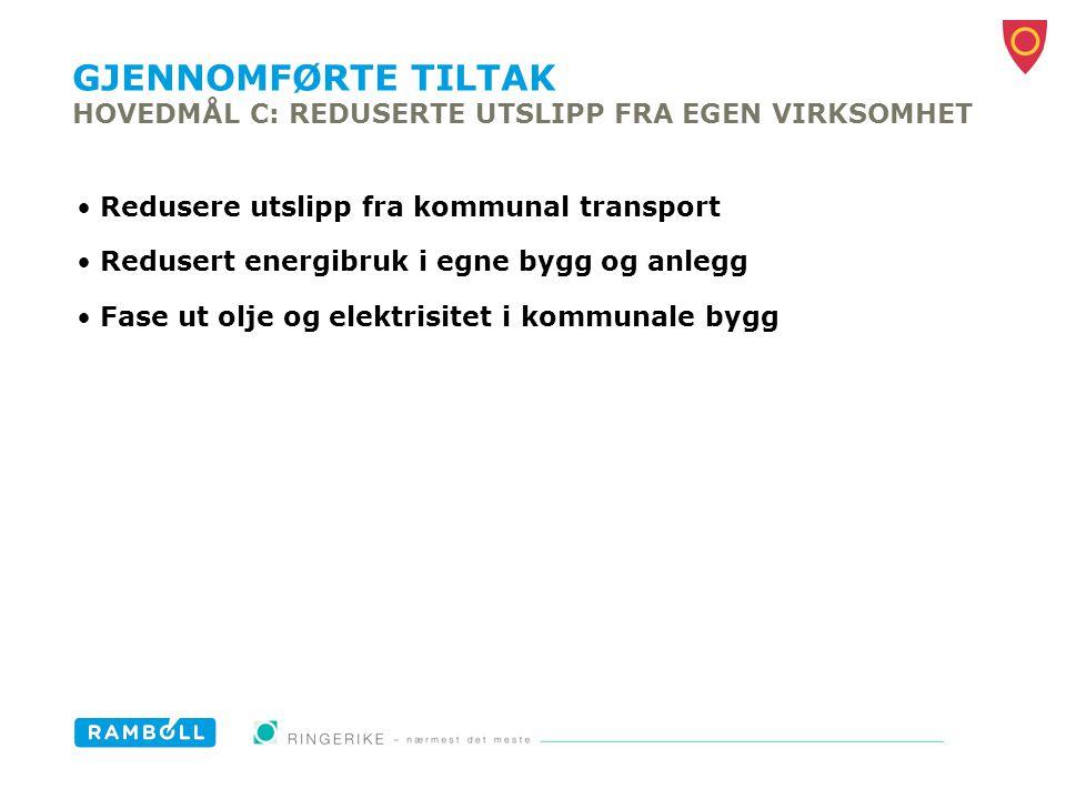 GJENNOMFØRTE TILTAK HOVEDMÅL C: REDUSERTE UTSLIPP FRA EGEN VIRKSOMHET Redusere utslipp fra kommunal transport Redusert energibruk i egne bygg og anleg