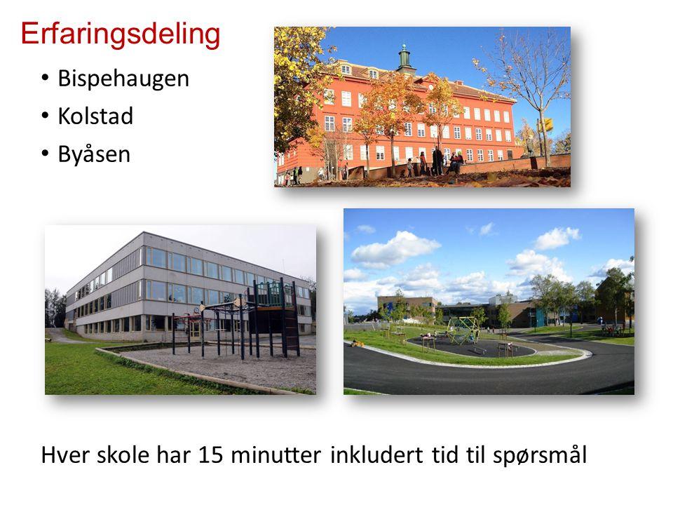 Erfaringsdeling Bispehaugen Kolstad Byåsen Hver skole har 15 minutter inkludert tid til spørsmål