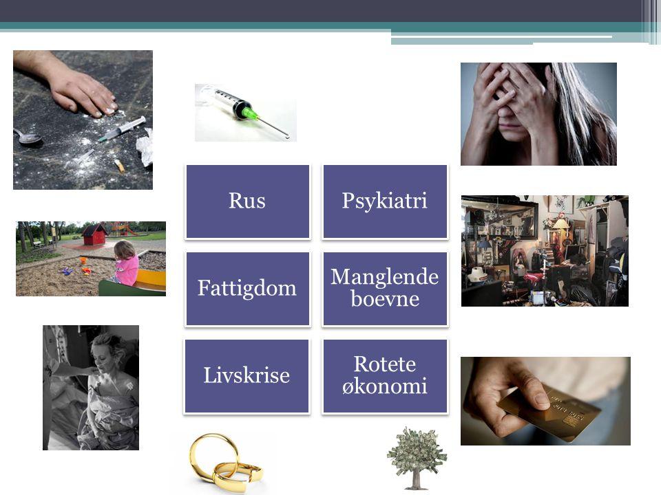 RusPsykiatri Fattigdom Manglende boevne Livskrise Rotete økonomi