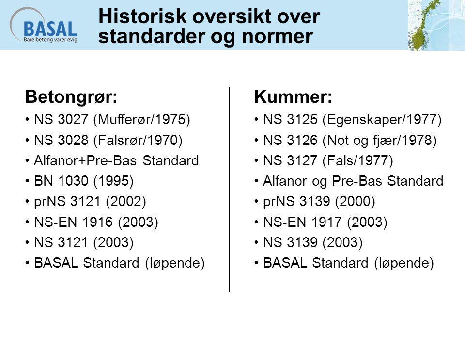 Historisk oversikt over standarder og normer Betongrør: NS 3027 (Mufferør/1975) NS 3028 (Falsrør/1970) Alfanor+Pre-Bas Standard BN 1030 (1995) prNS 31