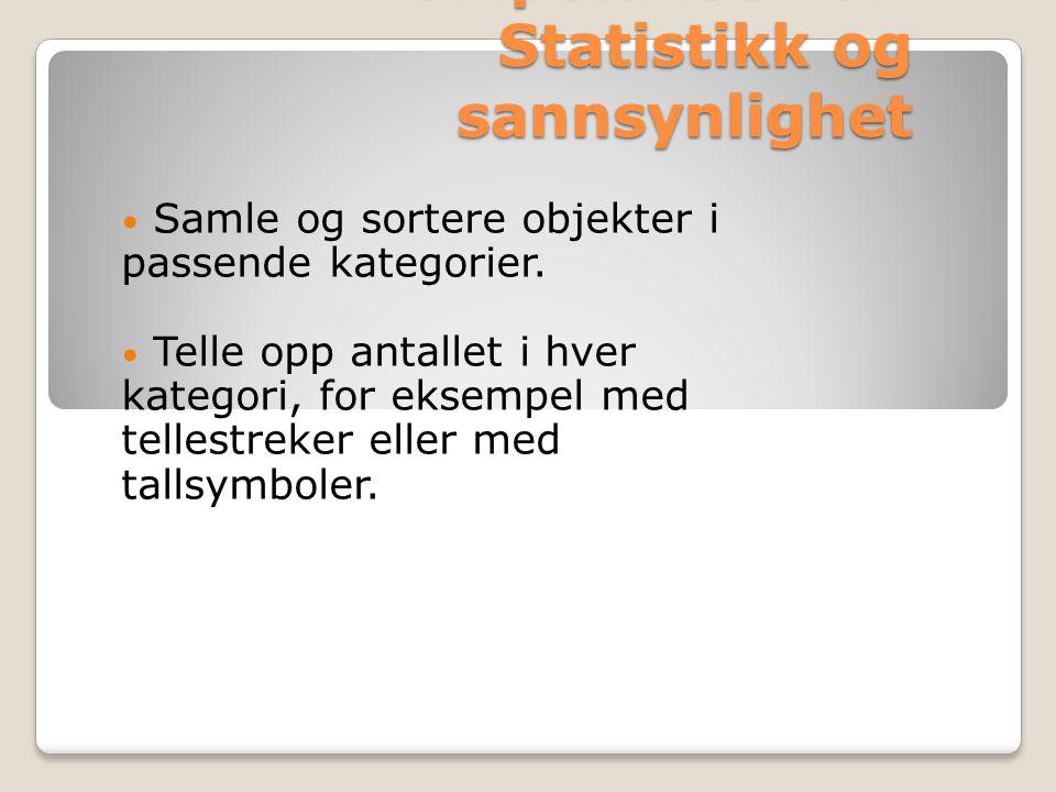 Kompetansemål: Statistikk og sannsynlighet Samle og sortere objekter i passende kategorier.