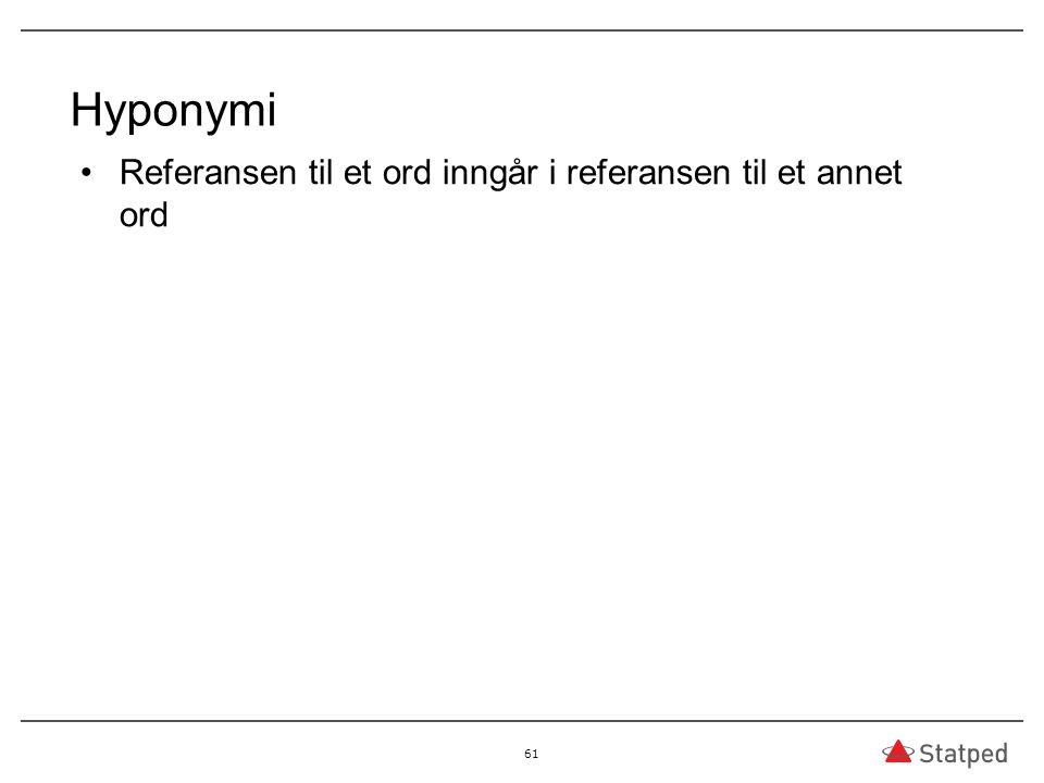 Hyponymi Referansen til et ord inngår i referansen til et annet ord 61