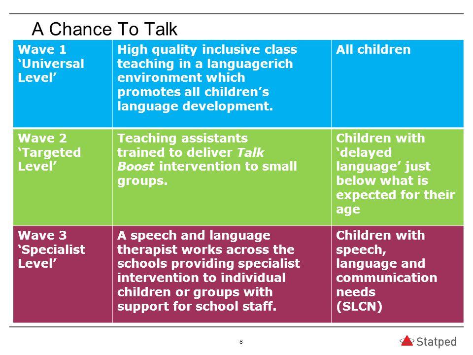 A Chance to Talk, forts Det holdes kurs for lærere i språkstimulering i ordinær klasseromsundervisning Gode praksisstrategier for å fremme et språklig godt læringsmiljø: –Gjør instruksjonene enklere –Si barnets navn først for å hjelpe dem å høre etter –Gi dem litt mer tid før du krever et svar –Lær barna å spørre når det er noe de ikke forstår 9