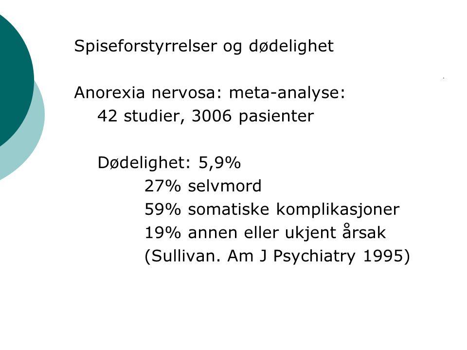 Spiseforstyrrelser og dødelighet Anorexia nervosa: meta-analyse: 42 studier, 3006 pasienter Dødelighet: 5,9% 27% selvmord 59% somatiske komplikasjoner