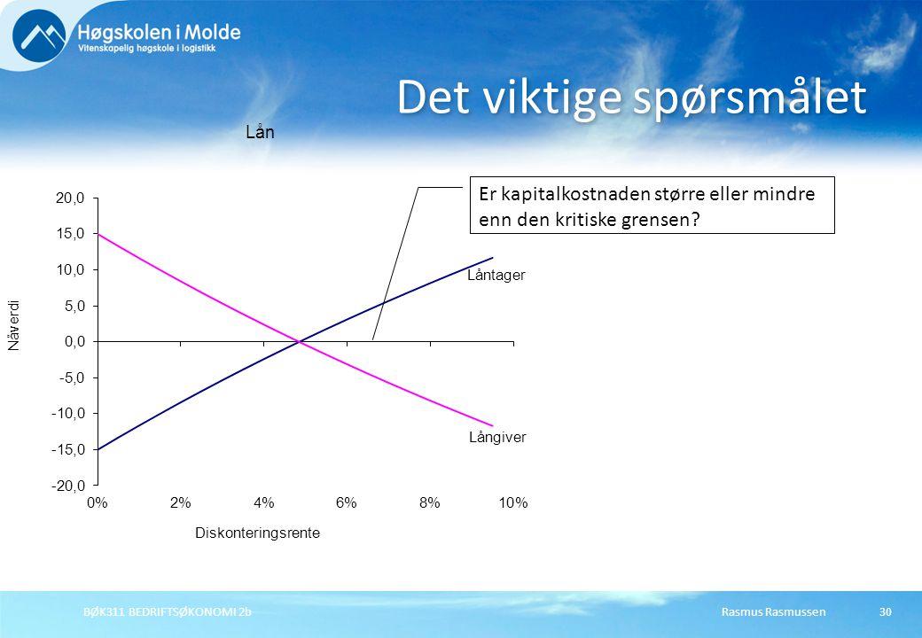Rasmus RasmussenBØK311 BEDRIFTSØKONOMI 2b30 Det viktige spørsmålet Er kapitalkostnaden større eller mindre enn den kritiske grensen?
