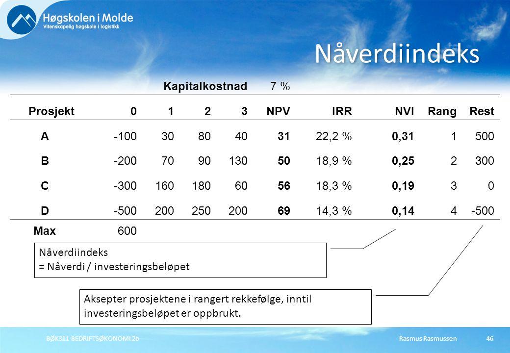 Rasmus RasmussenBØK311 BEDRIFTSØKONOMI 2b46 Nåverdiindeks Kapitalkostnad7 % Prosjekt0123NPVIRRNVIRangRest A-1003080403122,2 %0,311500 B-20070901305018,9 %0,252300 C-300160180605618,3 %0,1930 D-5002002502006914,3 %0,144-500 Max600 Nåverdiindeks = Nåverdi / investeringsbeløpet Aksepter prosjektene i rangert rekkefølge, inntil investeringsbeløpet er oppbrukt.