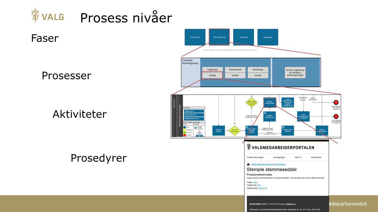 Kommunal- og regionaldepartementet Prosess nivåer Faser Prosesser Aktiviteter Prosedyrer