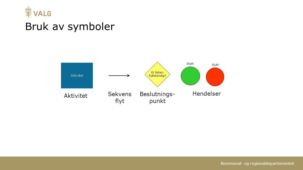 Kommunal- og regionaldepartementet Bruk av symboler Aktivitet Beslutnings- punkt Hendelser Sekvens flyt Er listen fullstendig.