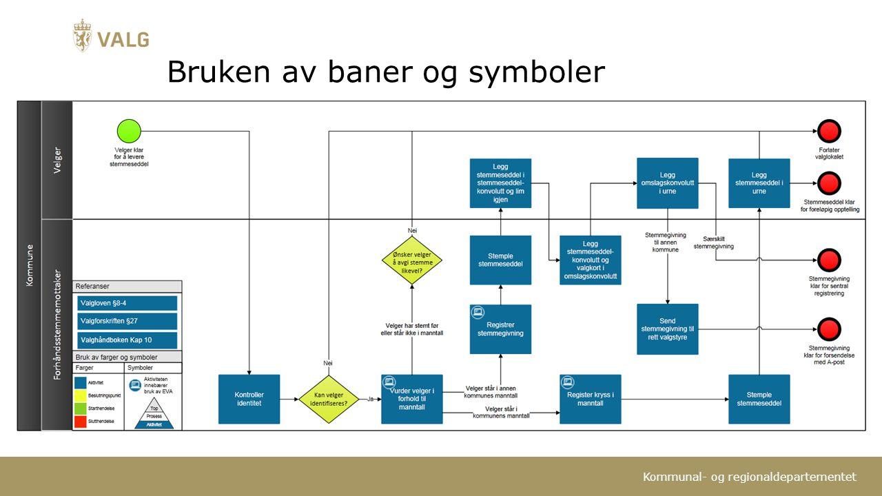 Presentasjon av Valgrutiner Slutt 10