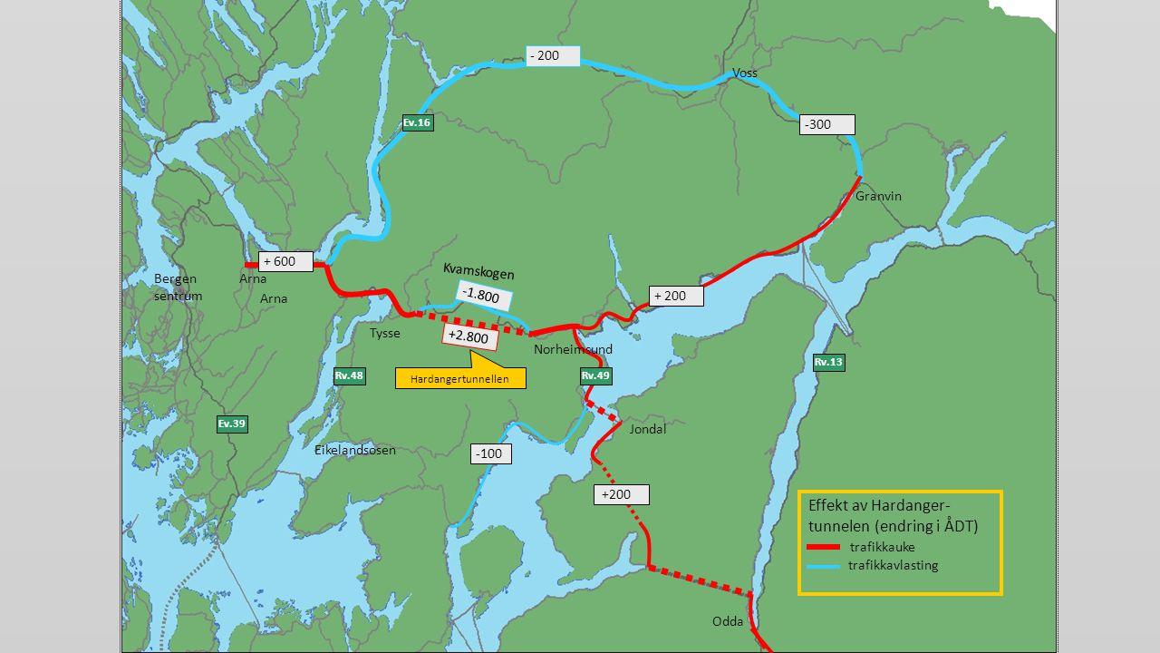 Odda Bergen sentrum Eikelandsosen Jondal Ev.39 Tysse Ev.16 Rv.49 Rv.13 Rv.48 Voss Granvin Kvamskogen Arna Norheimsund - 200 -100 +200 -300 + 200 -1.800 + 600 +2.800 Effekt av Hardanger- tunnelen (endring i ÅDT) trafikkauke trafikkavlasting Hardangertunnellen