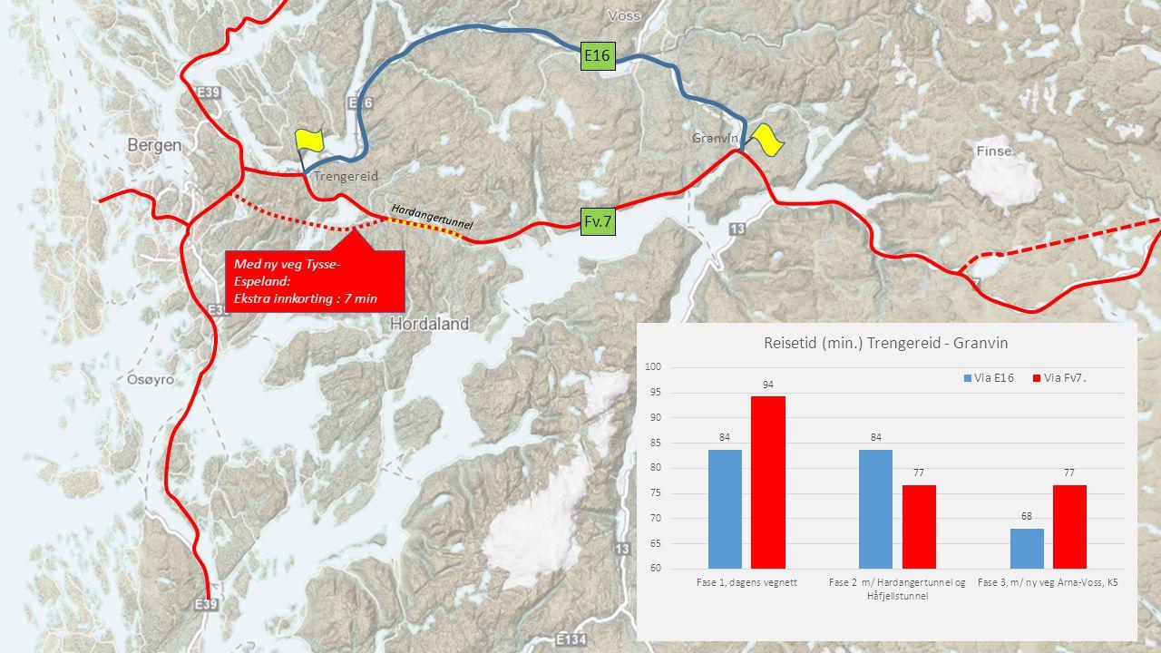Jondal Hardangertunnel Eikelandsosen E39, kryss Endelausmarka Espeland Arna Trengereid Fjøsanger Potensiell framtidig reisetid Ferjefri løysing (visjon ) - hovudalternativ og variantar 1: 39 1: 31 1: 38 1: 40 Alt.