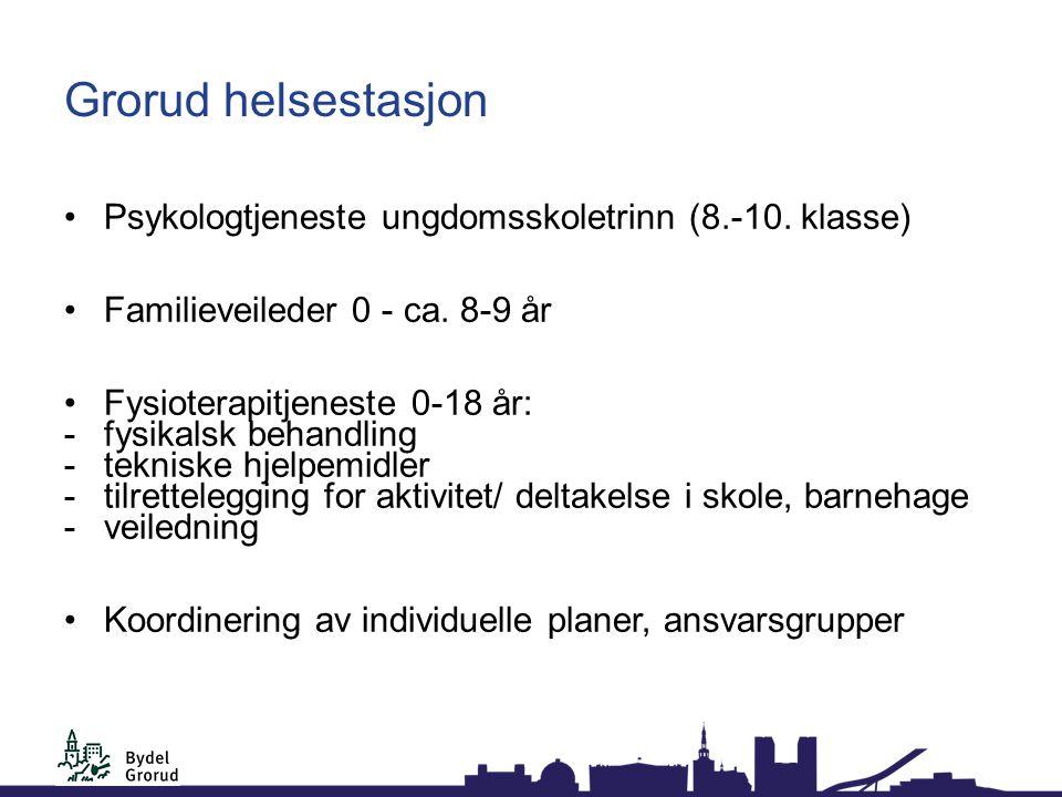 Grorud helsestasjon Psykologtjeneste ungdomsskoletrinn (8.-10.