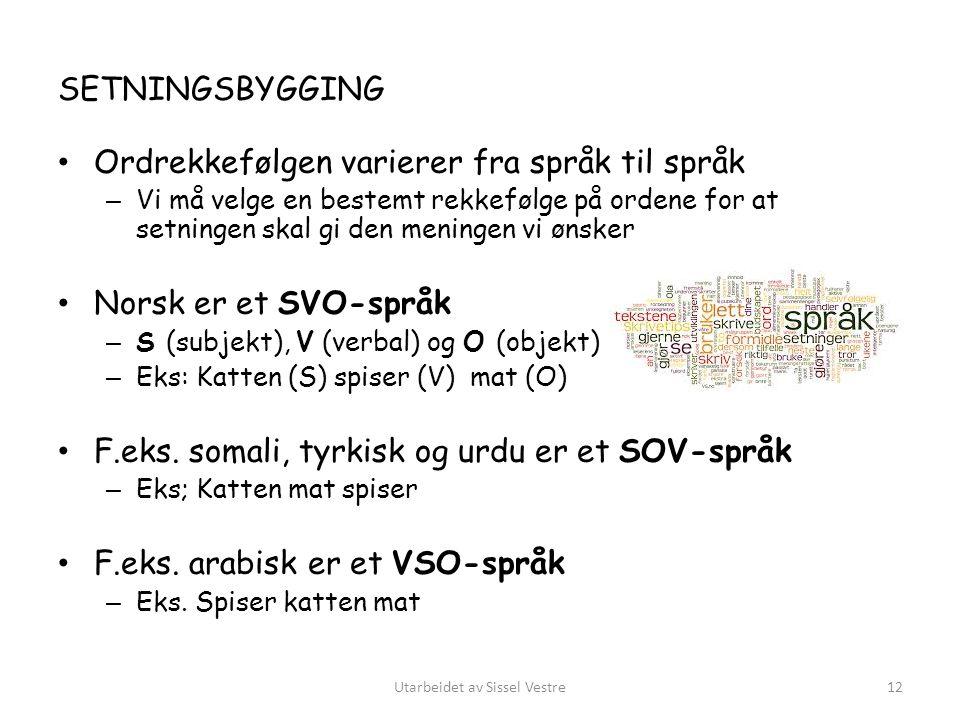 SETNINGSBYGGING Ordrekkefølgen varierer fra språk til språk – Vi må velge en bestemt rekkefølge på ordene for at setningen skal gi den meningen vi øns