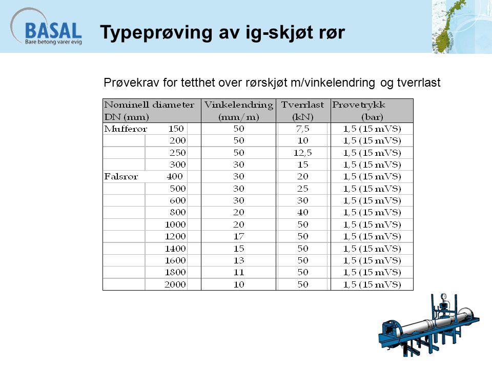 Typeprøving av ig-skjøt rør Prøvekrav for tetthet over rørskjøt m/vinkelendring og tverrlast