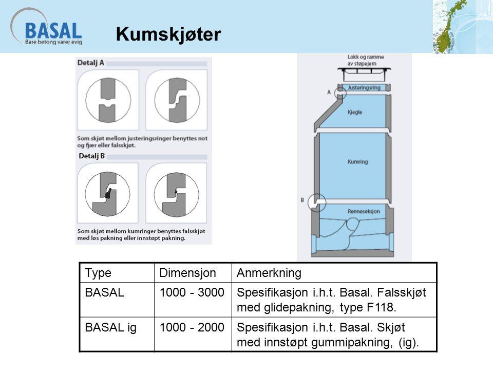 Anbefalt tetthetsnivå kummer Redusert tetthetskrav Produktkrav: BASAL kum, ikke T-merket.