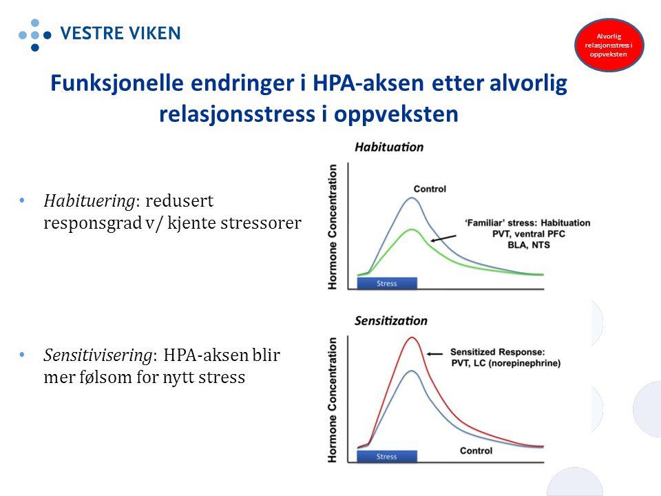 Funksjonelle endringer i HPA-aksen etter alvorlig relasjonsstress i oppveksten Habituering: redusert responsgrad v/ kjente stressorer Sensitivisering: