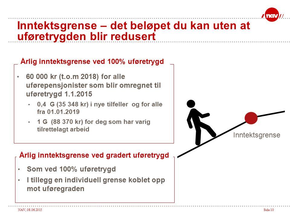 NAV, 08.06.2015Side 10 Inntektsgrense – det beløpet du kan uten at uføretrygden blir redusert 60 000 kr (t.o.m 2018) for alle uførepensjonister som bl