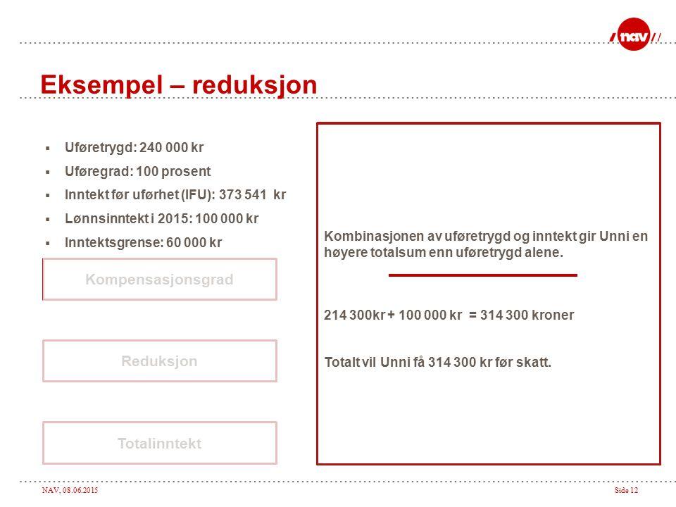 NAV, 08.06.2015Side 12 Unni Kompensasjonsgrad Eksempel – reduksjon  Uføretrygd: 240 000 kr  Uføregrad: 100 prosent  Inntekt før uførhet (IFU): 373