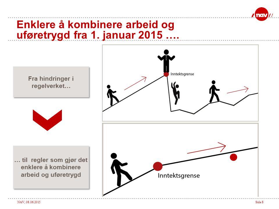NAV, 08.06.2015Side 8 Enklere å kombinere arbeid og uføretrygd fra 1. januar 2015 …. … til regler som gjør det enklere å kombinere arbeid og uføretryg