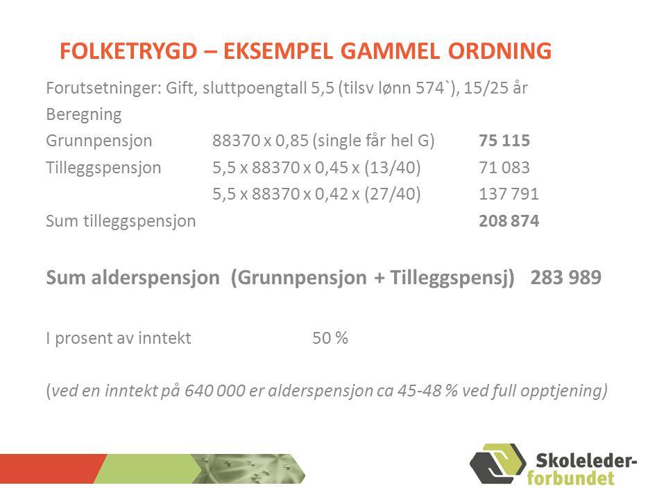 FOLKETRYGD – EKSEMPEL GAMMEL ORDNING Forutsetninger: Gift, sluttpoengtall 5,5 (tilsv lønn 574`), 15/25 år Beregning Grunnpensjon88370 x 0,85(single få