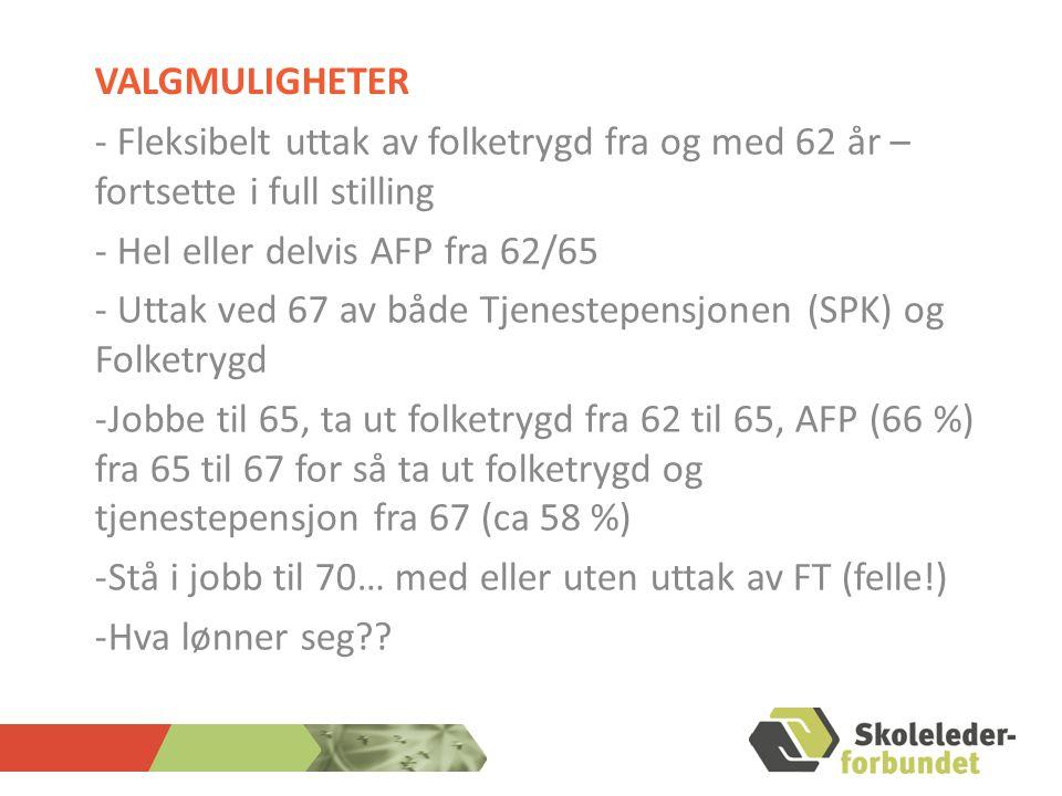 VALGMULIGHETER - Fleksibelt uttak av folketrygd fra og med 62 år – fortsette i full stilling - Hel eller delvis AFP fra 62/65 - Uttak ved 67 av både T