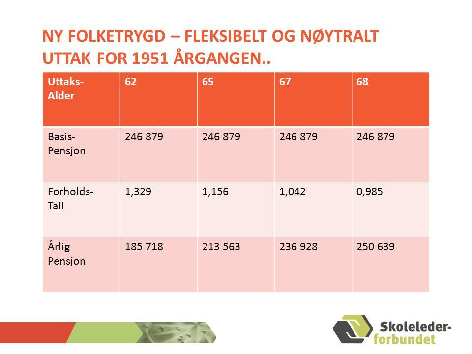 NY FOLKETRYGD – FLEKSIBELT OG NØYTRALT UTTAK FOR 1951 ÅRGANGEN..