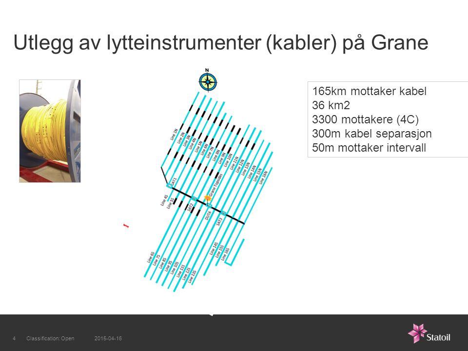 Utlegg av lytteinstrumenter (kabler) på Grane 165km mottaker kabel 36 km2 3300 mottakere (4C) 300m kabel separasjon 50m mottaker intervall 2015-04-164Classification: Open