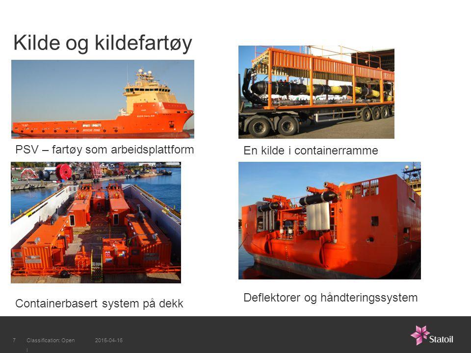 Kilde og kildefartøy 2015-04-167Classification: Open l PSV – fartøy som arbeidsplattform Containerbasert system på dekk En kilde i containerramme Deflektorer og håndteringssystem