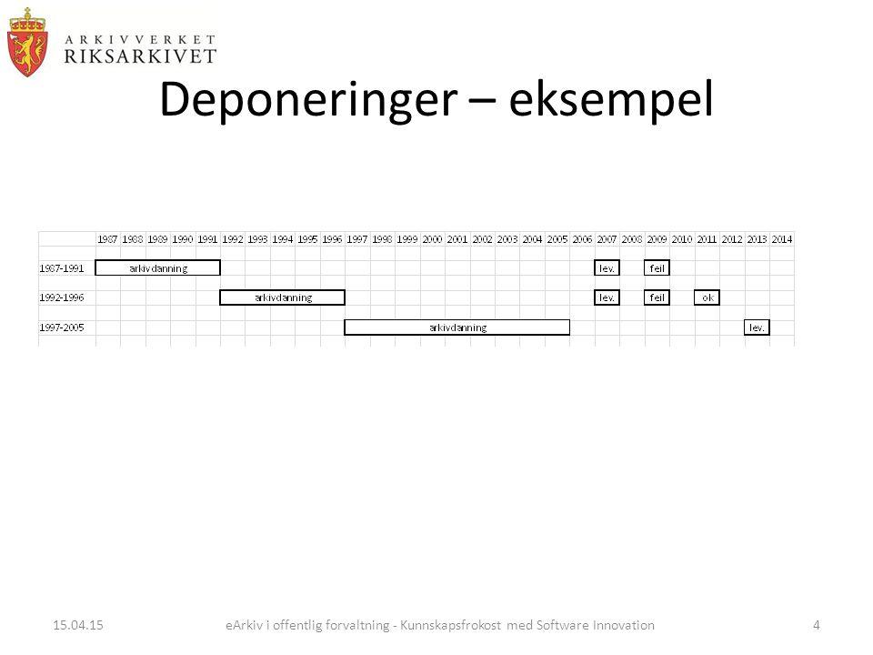 Deponeringer – eksempel 15.04.15eArkiv i offentlig forvaltning - Kunnskapsfrokost med Software Innovation4