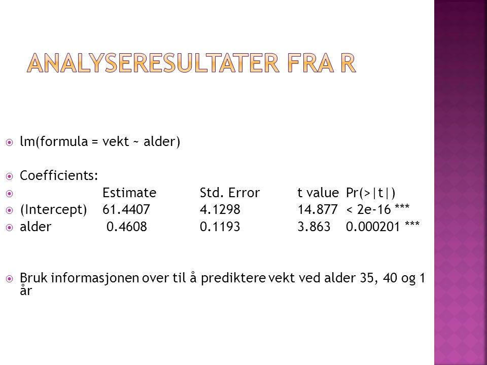  lm(formula = vekt ~ alder)  Coefficients:  Estimate Std. Error t value Pr(>|t|)  (Intercept) 61.4407 4.1298 14.877 < 2e-16 ***  alder 0.4608 0.1