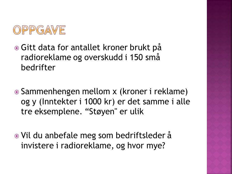  Gitt data for antallet kroner brukt på radioreklame og overskudd i 150 små bedrifter  Sammenhengen mellom x (kroner i reklame) og y (Inntekter i 10