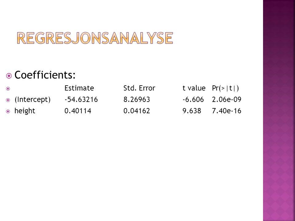  Coefficients:  EstimateStd. Errort value Pr(>|t|)  (Intercept) -54.63216 8.26963-6.606 2.06e-09  height 0.40114 0.04162 9.638 7.40e-16