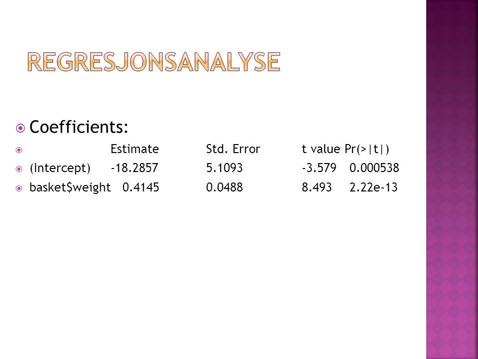  Coefficients:  Estimate Std. Errort value Pr(>|t|)  (Intercept) -18.2857 5.1093 -3.5790.000538  basket$weight 0.4145 0.0488 8.493 2.22e-13