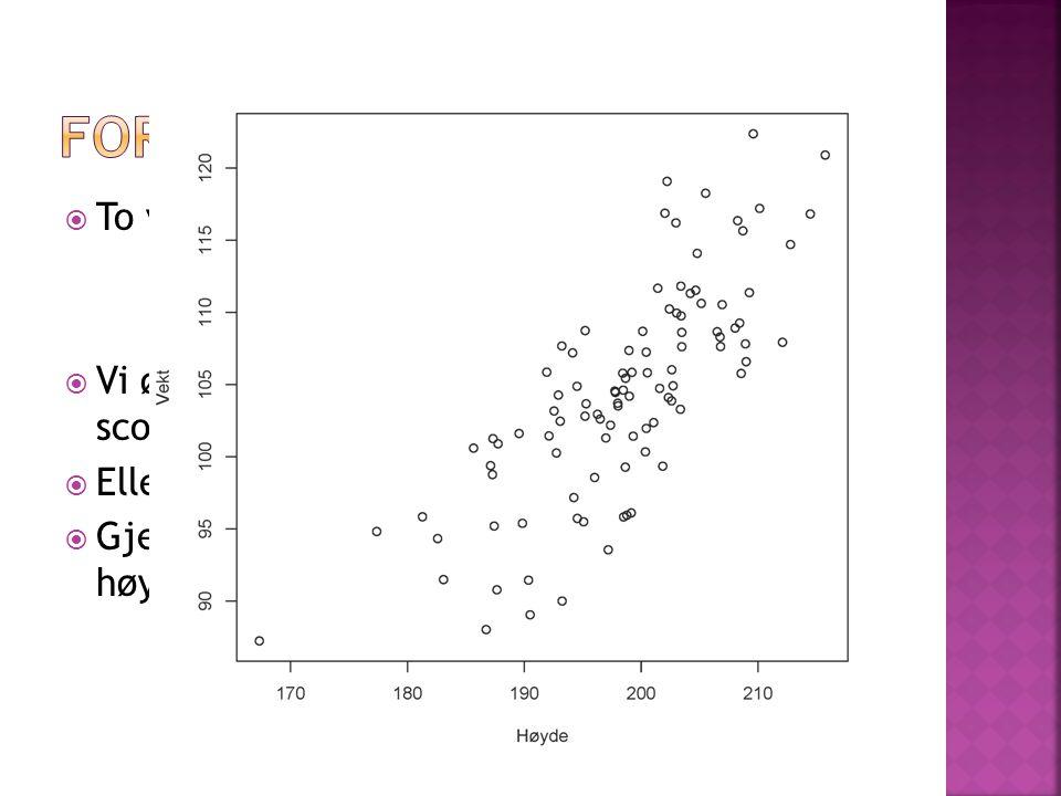  To variabler som korrelerer med score  Vi ønsker å oppgi effekten av gjennomsnitlig score for høyde justert for vekt  Eller  Gjennomsnittlig scor