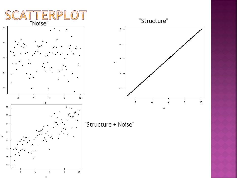  To variabler som korrelerer med score  Vi ønsker å oppgi effekten av gjennomsnitlig score for høyde justert for vekt  Eller  Gjennomsnittlig score for vekt justert for høyde