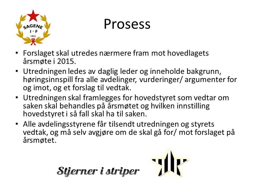 Prosess Forslaget skal utredes nærmere fram mot hovedlagets årsmøte i 2015.