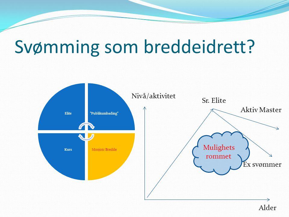 """Svømming som breddeidrett? Elite""""Publikumbading"""" Mosjon/BreddeKurs Alder Nivå/aktivitet Sr. Elite Aktiv Master Ex svømmer Mulighets rommet"""