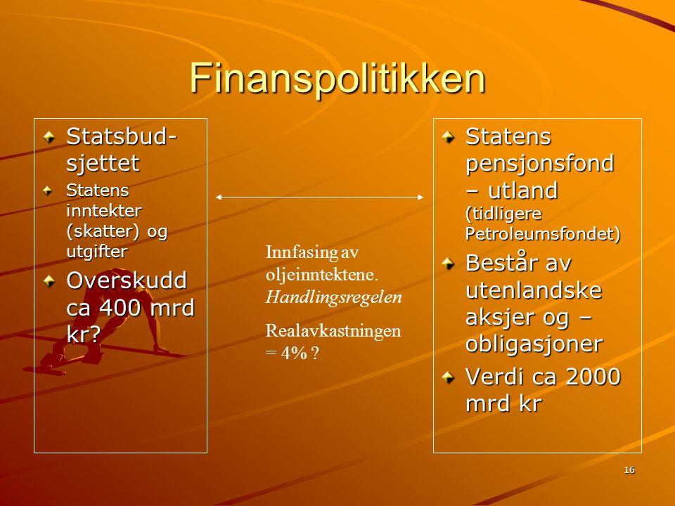 16 Finanspolitikken Statsbud- sjettet Statens inntekter (skatter) og utgifter Overskudd ca 400 mrd kr.